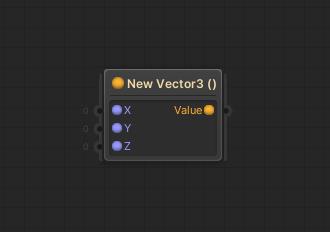 ConstructVector3